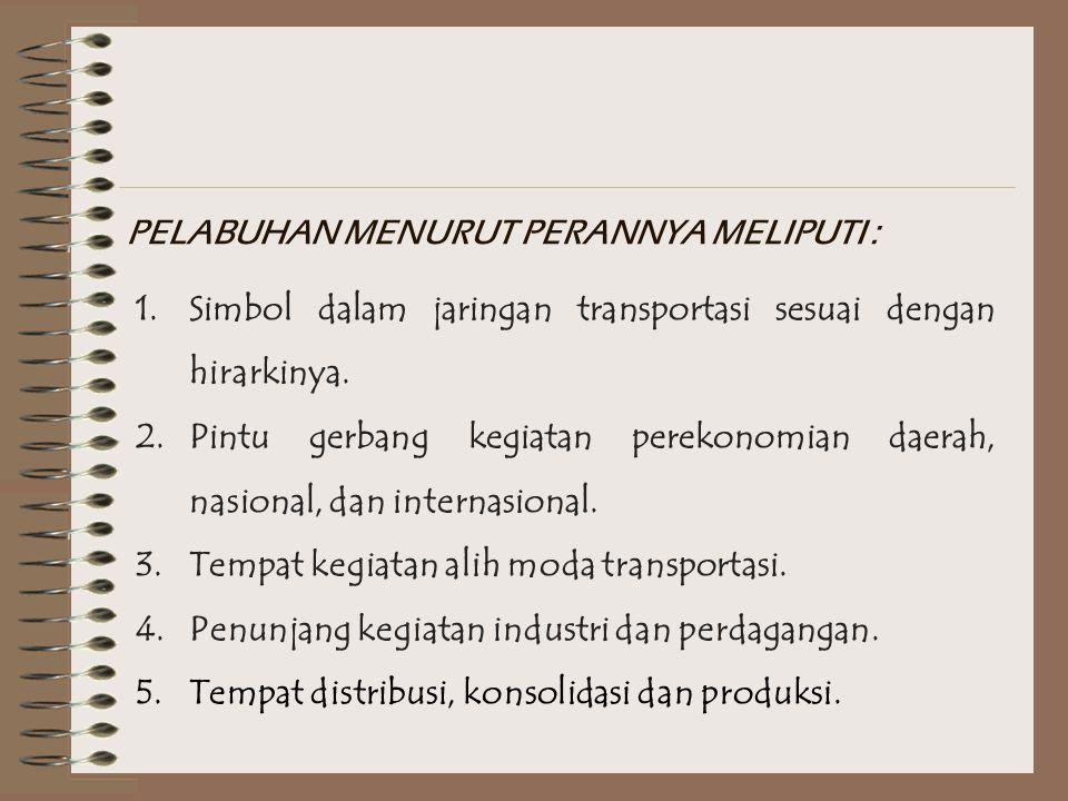 PELABUHAN MENURUT PERANNYA MELIPUTI : 1.Simbol dalam jaringan transportasi sesuai dengan hirarkinya.