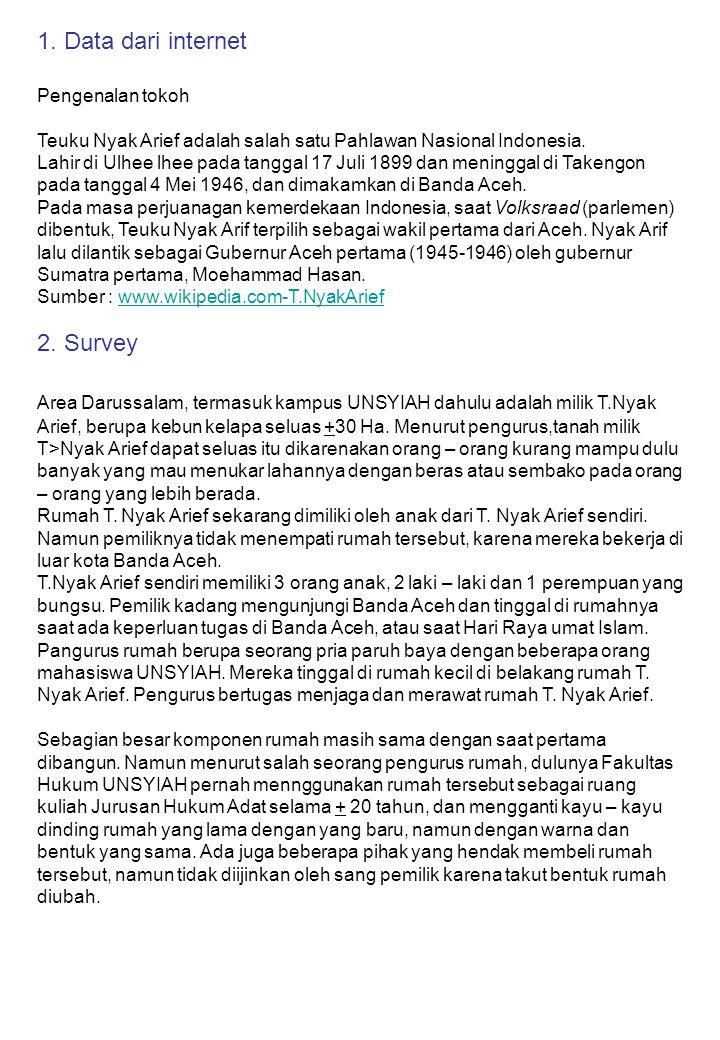 1. Data dari internet Pengenalan tokoh Teuku Nyak Arief adalah salah satu Pahlawan Nasional Indonesia. Lahir di Ulhee lhee pada tanggal 17 Juli 1899 d