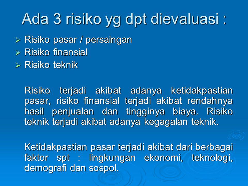 Ada 3 risiko yg dpt dievaluasi :  Risiko pasar / persaingan  Risiko finansial  Risiko teknik Risiko terjadi akibat adanya ketidakpastian pasar, ris