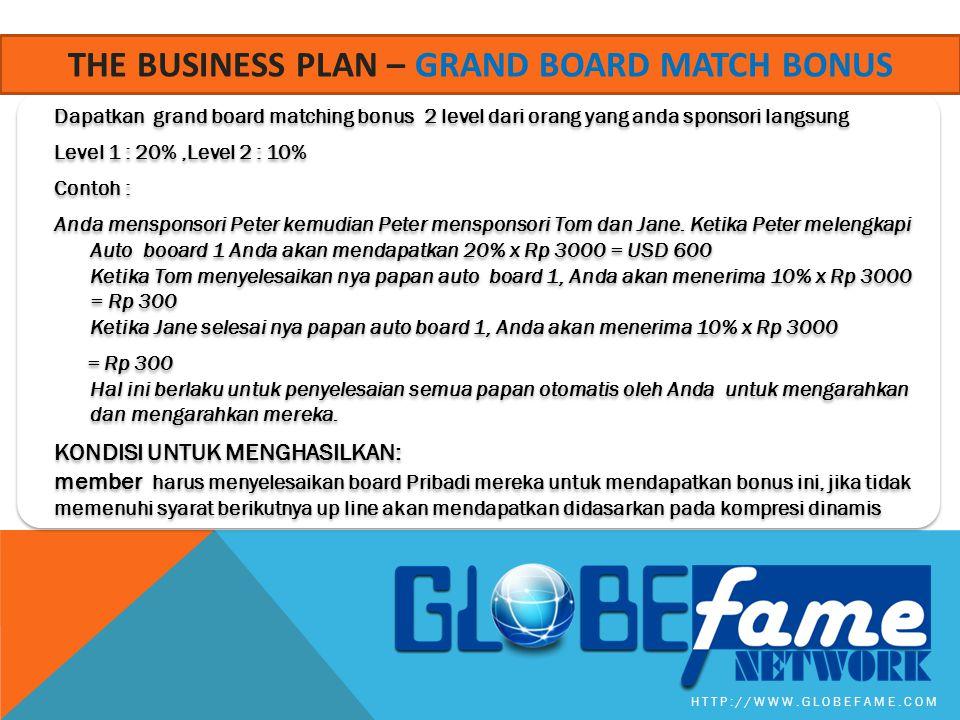 Dapatkan grand board matching bonus 2 level dari orang yang anda sponsori langsung Level 1 : 20%,Level 2 : 10% Contoh : Anda mensponsori Peter kemudia