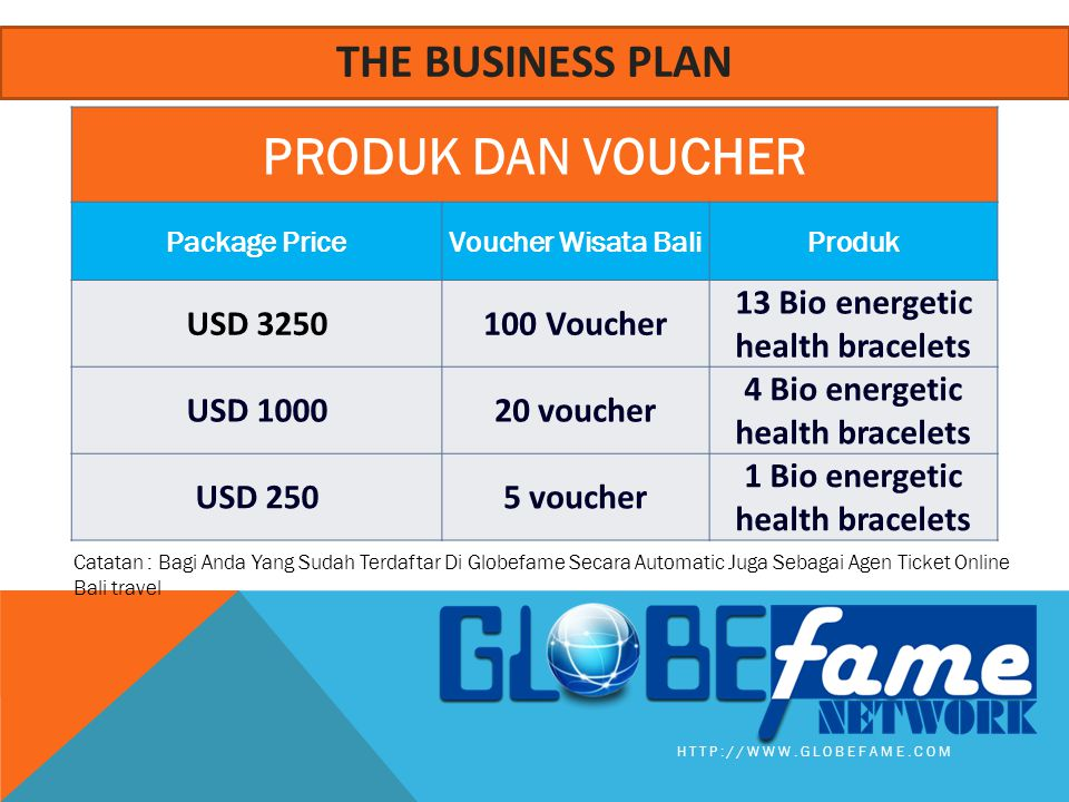 THE BUSINESS PLAN OUR BUSINESS PLAN CONSISTS OF 1,3,9 (2 LEVEL) Matrix HTTP://WWW.GLOBEFAME.COM YOU