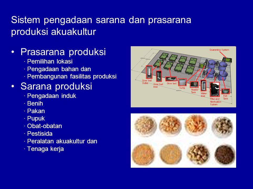 Sistem pengadaan sarana dan prasarana produksi akuakultur •Prasarana produksi · Pemilihan lokasi · Pengadaan bahan dan · Pembangunan fasilitas produks
