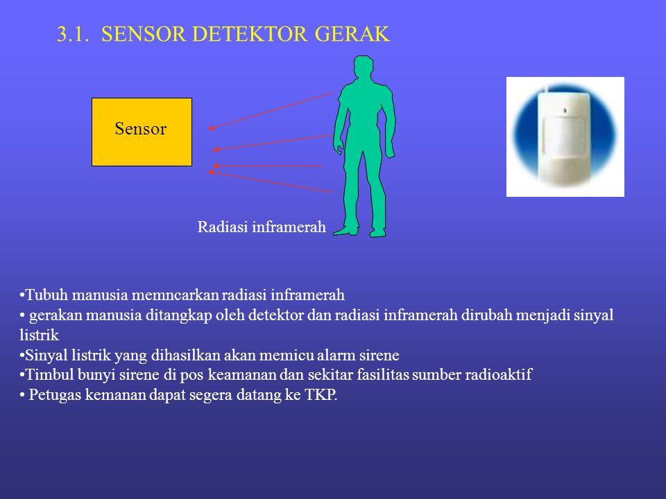 3.1. SENSOR DETEKTOR GERAK •Tubuh manusia memncarkan radiasi inframerah • gerakan manusia ditangkap oleh detektor dan radiasi inframerah dirubah menja