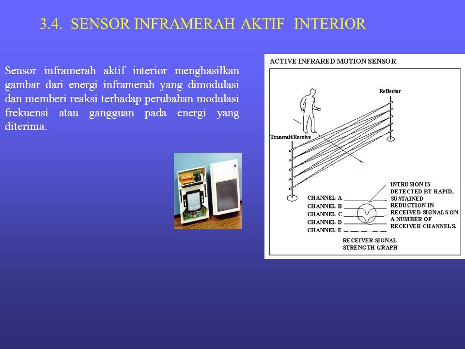 3.4. SENSOR INFRAMERAH AKTIF INTERIOR Sensor inframerah aktif interior menghasilkan gambar dari energi inframerah yang dimodulasi dan memberi reaksi t