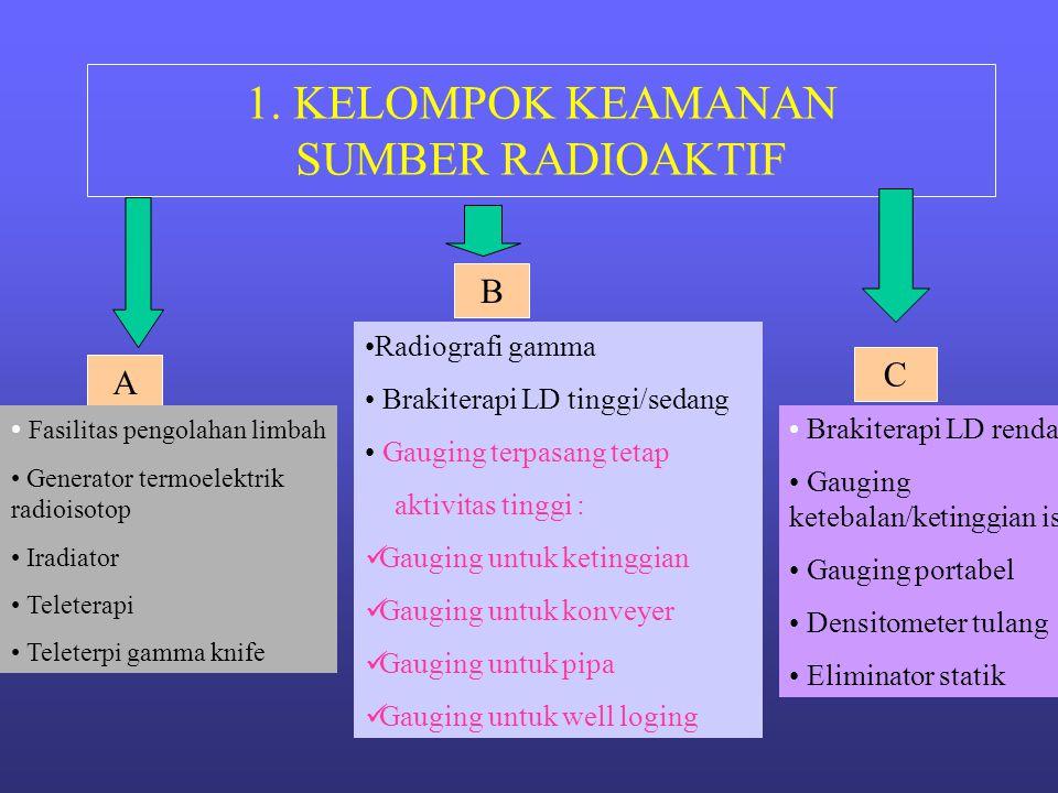 1. KELOMPOK KEAMANAN SUMBER RADIOAKTIF A • Fasilitas pengolahan limbah • Generator termoelektrik radioisotop • Iradiator • Teleterapi • Teleterpi gamm