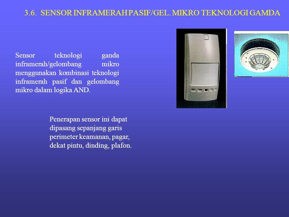 3.6. SENSOR INFRAMERAH PASIF/GEL. MIKRO TEKNOLOGI GAMDA Sensor teknologi ganda inframerah/gelombang mikro menggunakan kombinasi teknologi inframerah p