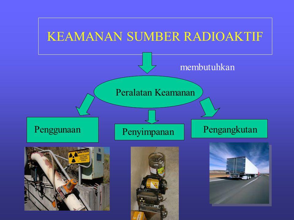KEAMANAN SUMBER RADIOAKTIF membutuhkan Peralatan Keamanan Penggunaan Penyimpanan Pengangkutan