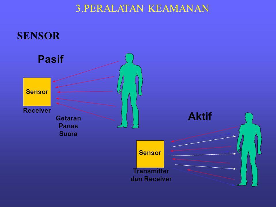Aktif Transmitter dan Receiver Sensor Pasif Receiver Getaran Panas Suara Sensor SENSOR 3.PERALATAN KEAMANAN
