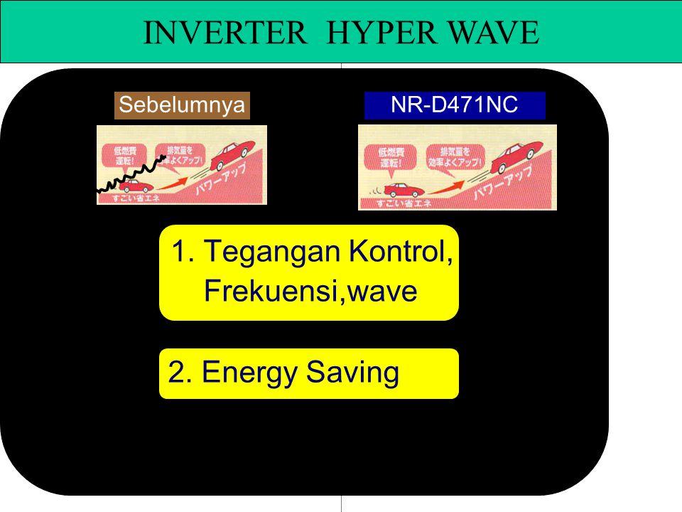 NR-D471NCSebelumnya 1. Tegangan Kontrol, Frekuensi,wave 2. Energy Saving INVERTER HYPER WAVE