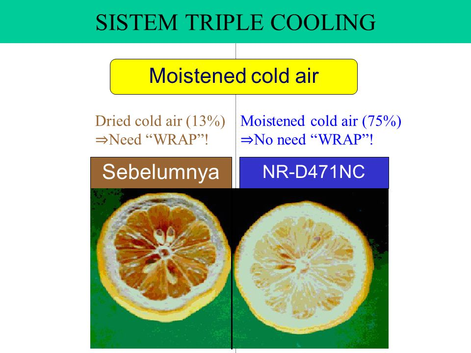 NR-D471NC Sebelumnya Moistened cold air (75%) ⇒ No need WRAP .