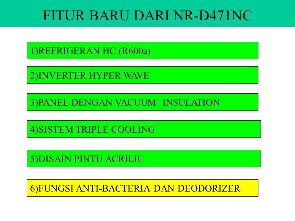 FITUR BARU DARI NR-D471NC 1)REFRIGERAN HC (R600a) 2)INVERTER HYPER WAVE 3)PANEL DENGAN VACUUM INSULATION 4)SISTEM TRIPLE COOLING 5)DISAIN PINTU ACRILIC 6)FUNGSI ANTI-BACTERIA DAN DEODORIZER
