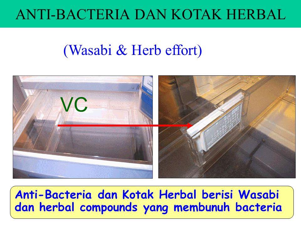 Anti-Bacteria dan Kotak Herbal berisi Wasabi dan herbal compounds yang membunuh bacteria VC (Wasabi & Herb effort) ANTI-BACTERIA DAN KOTAK HERBAL