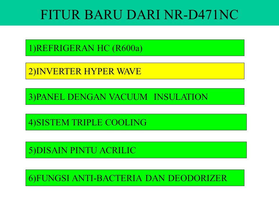 Sebelumnya Triple cooling NR-D471NCMODEL SEBELUMNYA PC FC VC PC SISTEM TRIPLE COOLING High Humidity Anti-bacteria udara