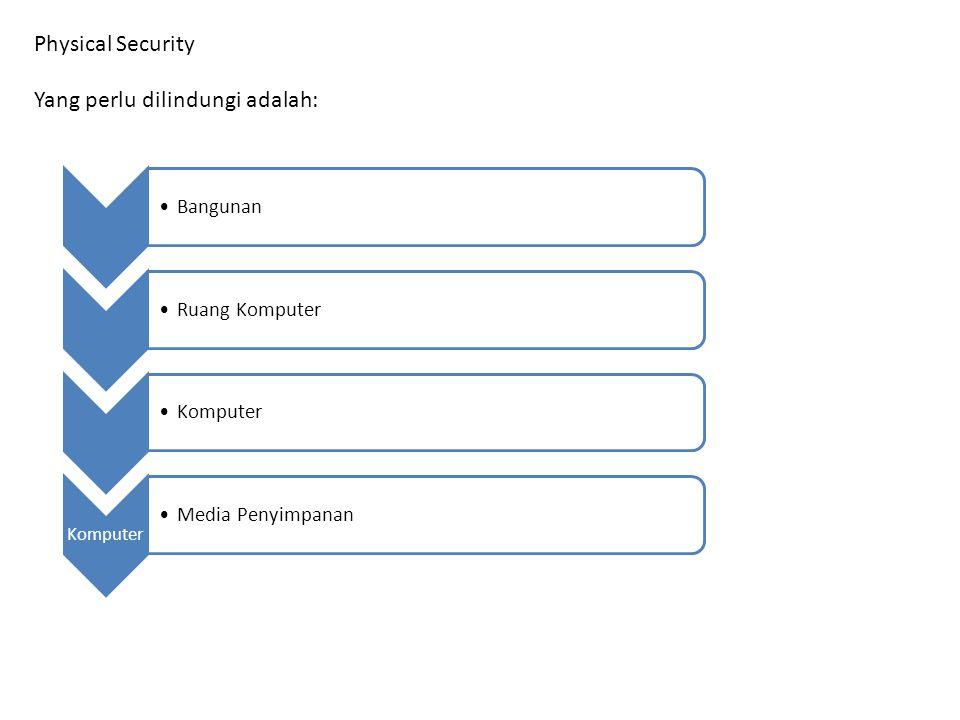 Yang perlu dilindungi adalah: •Bangunan•Ruang Komputer•Komputer Komputer •Media Penyimpanan Physical Security