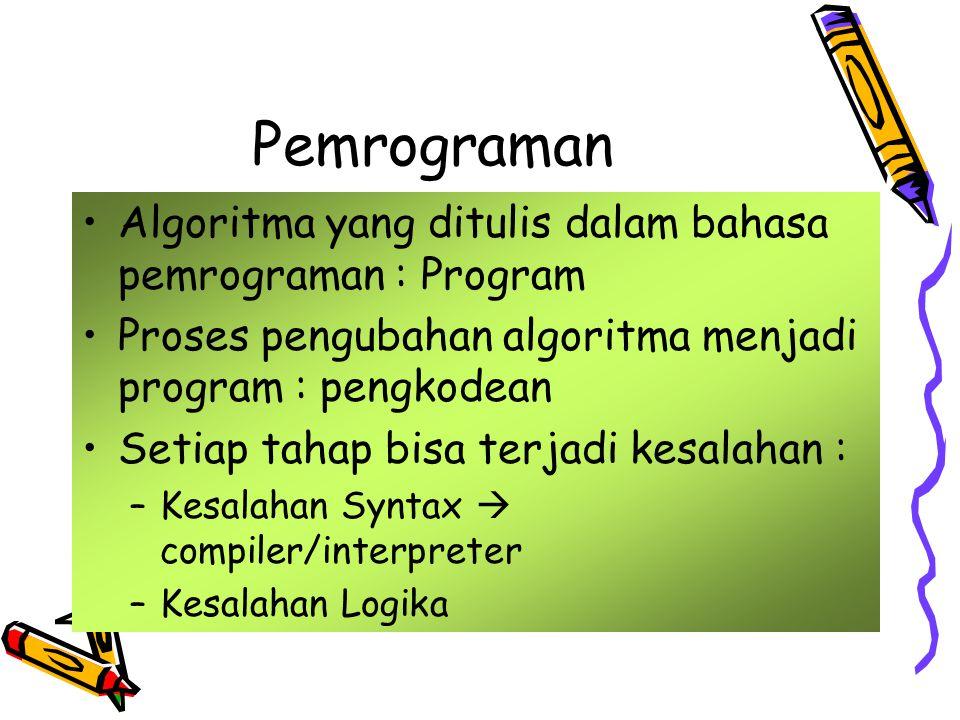 Pemrograman •Algoritma yang ditulis dalam bahasa pemrograman : Program •Proses pengubahan algoritma menjadi program : pengkodean •Setiap tahap bisa terjadi kesalahan : –Kesalahan Syntax  compiler/interpreter –Kesalahan Logika
