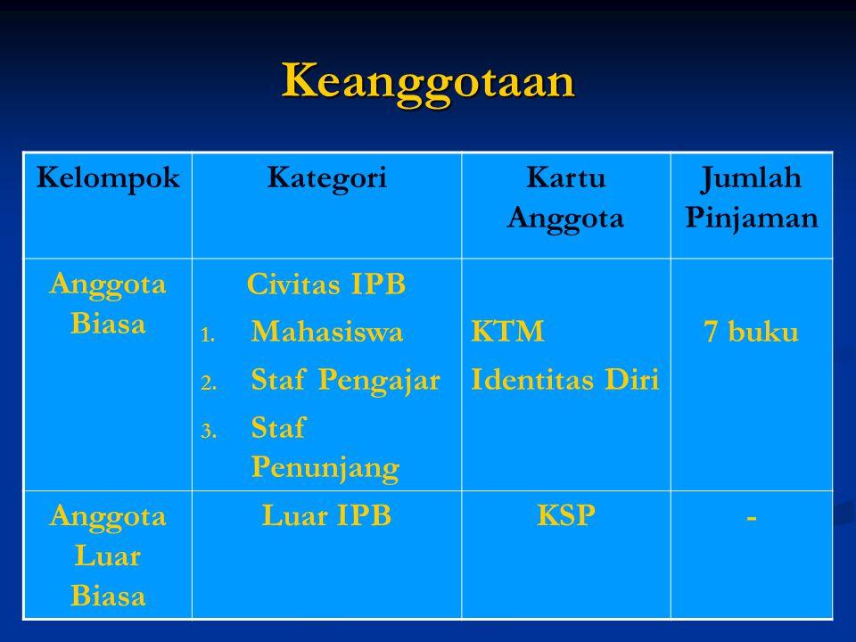 Keanggotaan Jumlah Pinjaman Kartu Anggota KategoriKelompok 7 bukuKTM Identitas Diri Civitas IPB 1.