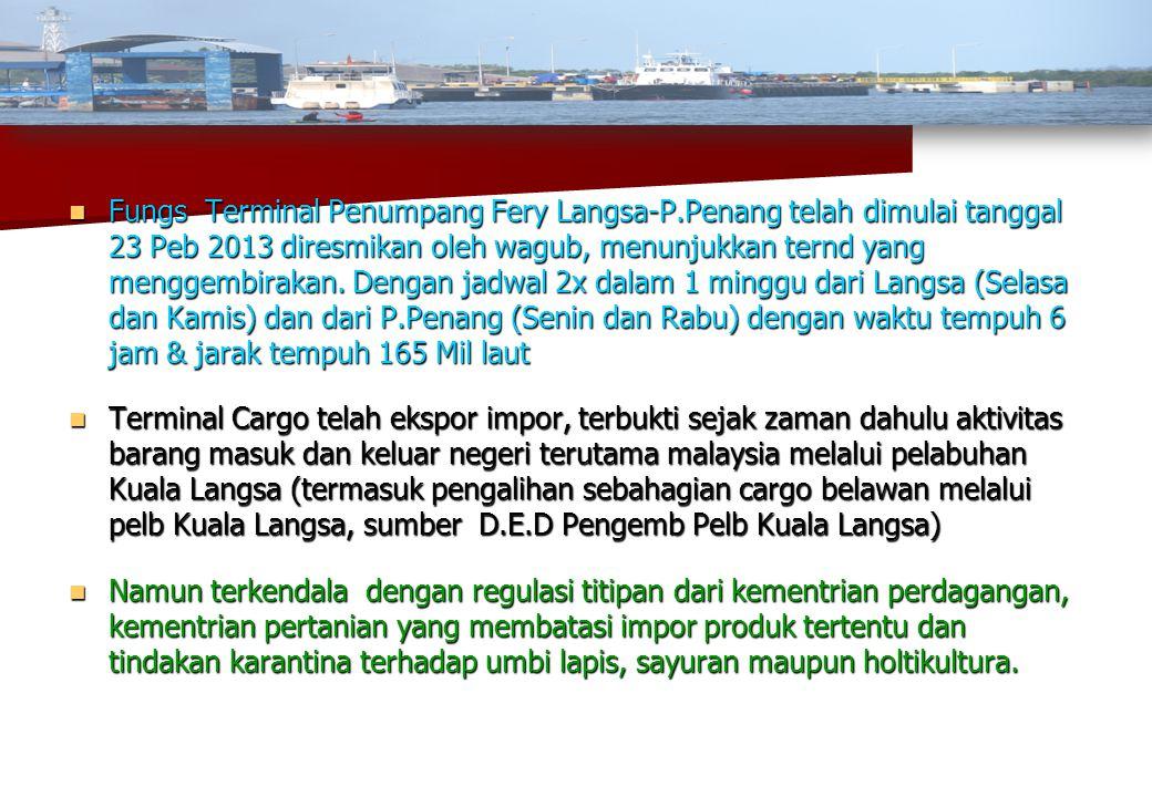  Fungs Terminal Penumpang Fery Langsa-P.Penang telah dimulai tanggal 23 Peb 2013 diresmikan oleh wagub, menunjukkan ternd yang menggembirakan. Dengan