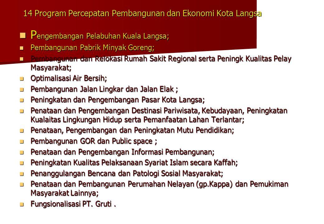 14 Program Percepatan Pembangunan dan Ekonomi Kota Langsa  P engembangan Pelabuhan Kuala Langsa;  Pembangunan Pabrik Minyak Goreng;  Pembangunan da