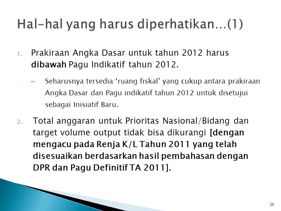 1. Prakiraan Angka Dasar untuk tahun 2012 harus dibawah Pagu Indikatif tahun 2012. – Seharusnya tersedia 'ruang fiskal' yang cukup antara prakiraan An
