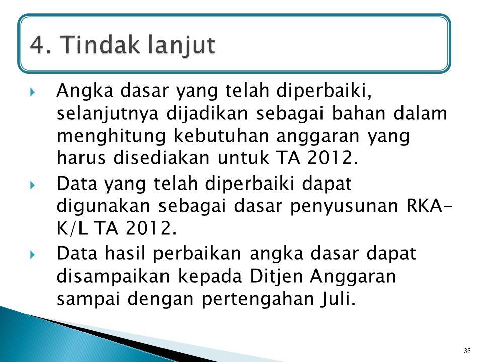  Angka dasar yang telah diperbaiki, selanjutnya dijadikan sebagai bahan dalam menghitung kebutuhan anggaran yang harus disediakan untuk TA 2012.  Da