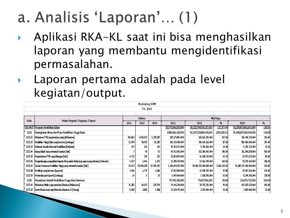  Aplikasi RKA-KL saat ini bisa menghasilkan laporan yang membantu mengidentifikasi permasalahan.  Laporan pertama adalah pada level kegiatan/output.
