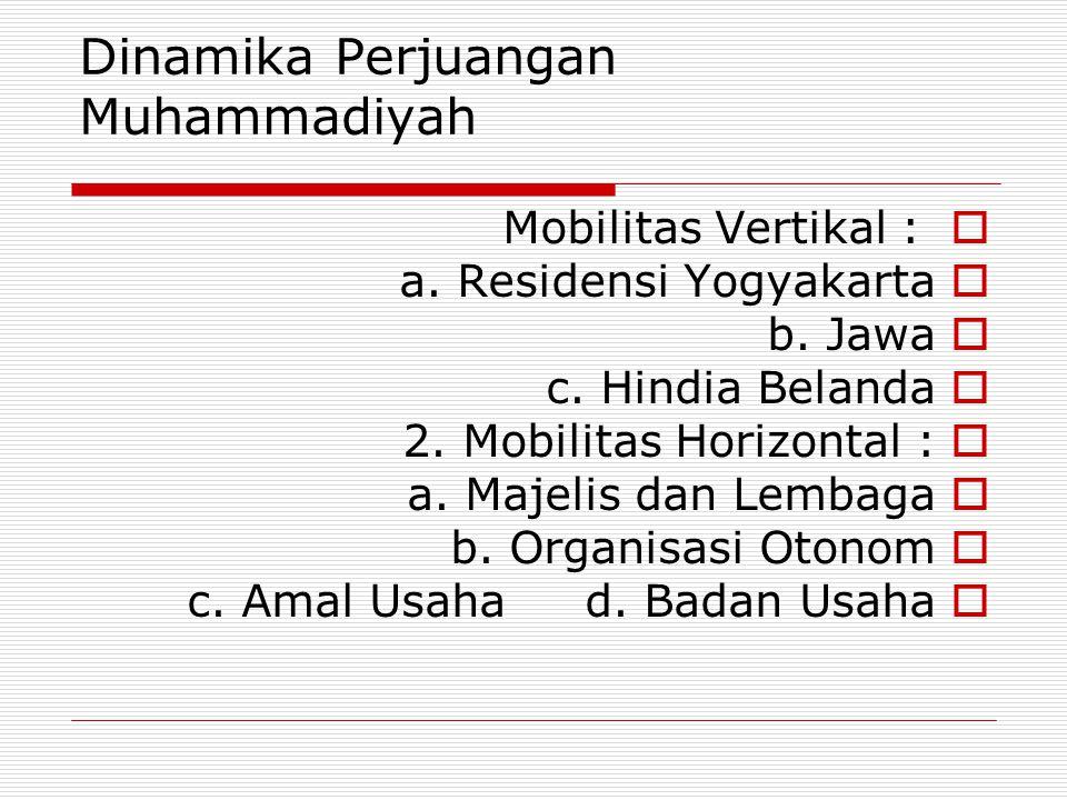 Dinamika Perjuangan Muhammadiyah  Mobilitas Vertikal :  a.
