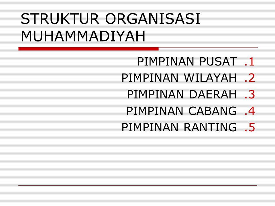 STRUKTUR ORGANISASI MUHAMMADIYAH 1.PIMPINAN PUSAT 2.PIMPINAN WILAYAH 3.PIMPINAN DAERAH 4.PIMPINAN CABANG 5.PIMPINAN RANTING
