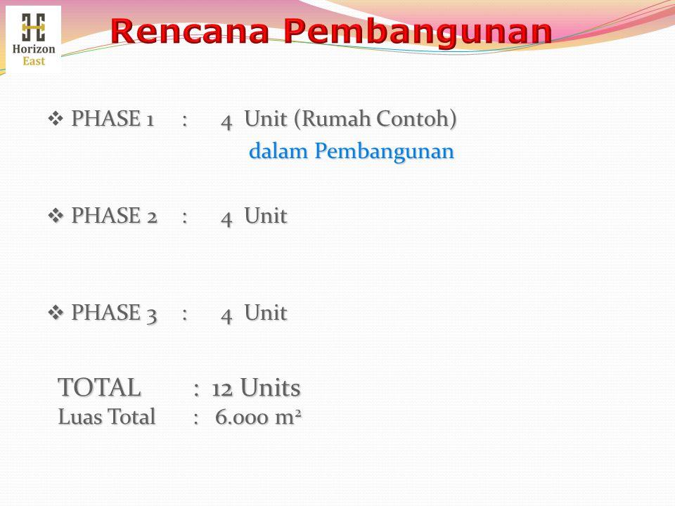 PHASE 1: 4 Unit (Rumah Contoh)  PHASE 1: 4 Unit (Rumah Contoh) dalam Pembangunan  PHASE 2: 4 Unit  PHASE 3: 4 Unit TOTAL: 12 Units Luas Total : 6.0
