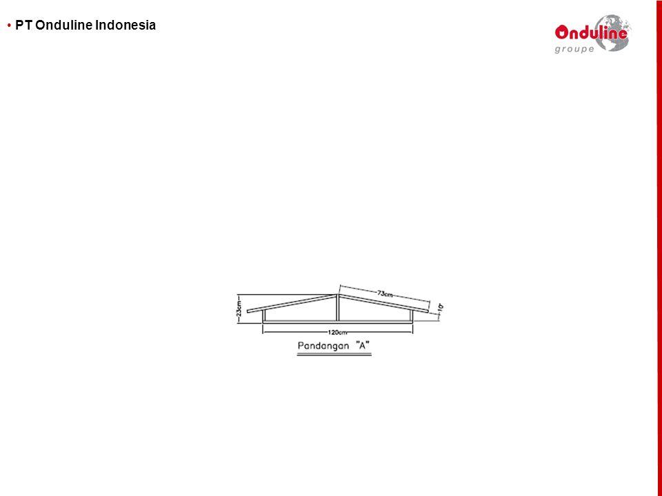 • PT Onduline Indonesia
