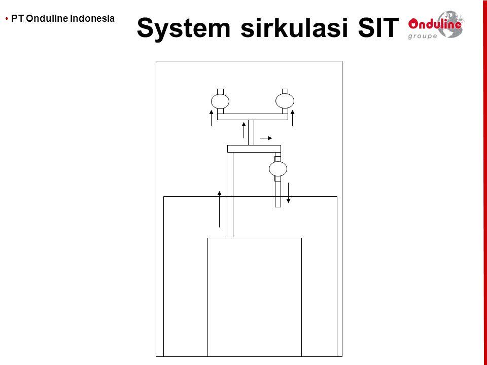 • PT Onduline Indonesia System sirkulasi SIT