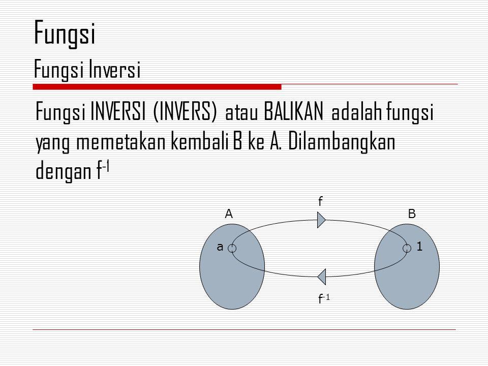 Fungsi INVERSI (INVERS) atau BALIKAN adalah fungsi yang memetakan kembali B ke A. Dilambangkan dengan f -1 Fungsi Inversi Fungsi AB a1 f f -1