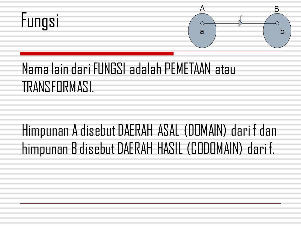 Nama lain dari FUNGSI adalah PEMETAAN atau TRANSFORMASI.