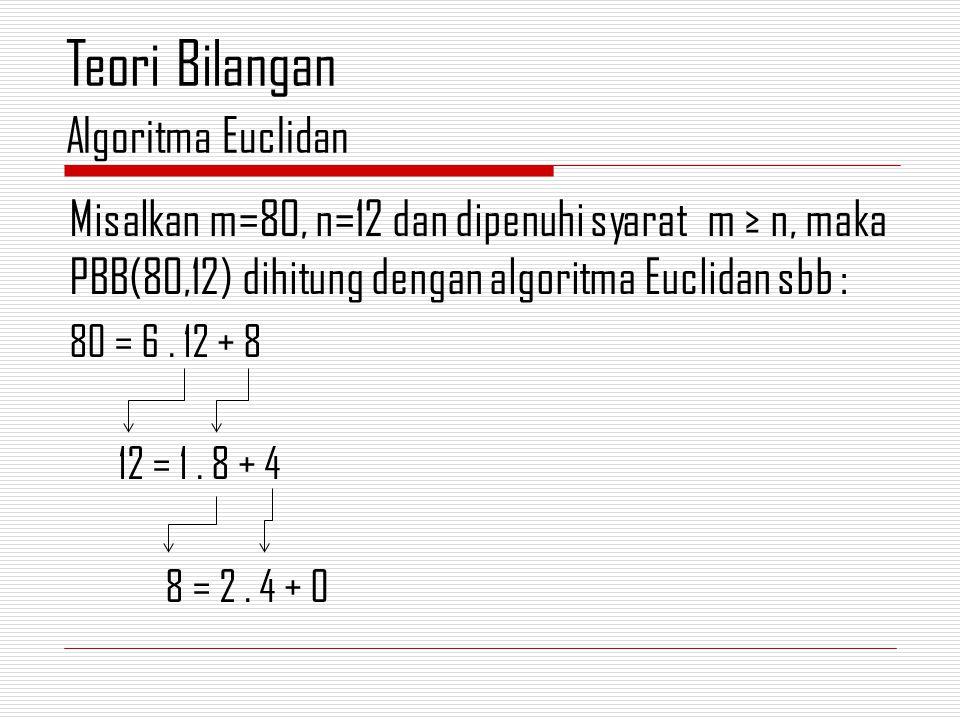 Misalkan m=80, n=12 dan dipenuhi syarat m ≥ n, maka PBB(80,12) dihitung dengan algoritma Euclidan sbb : 80 = 6.