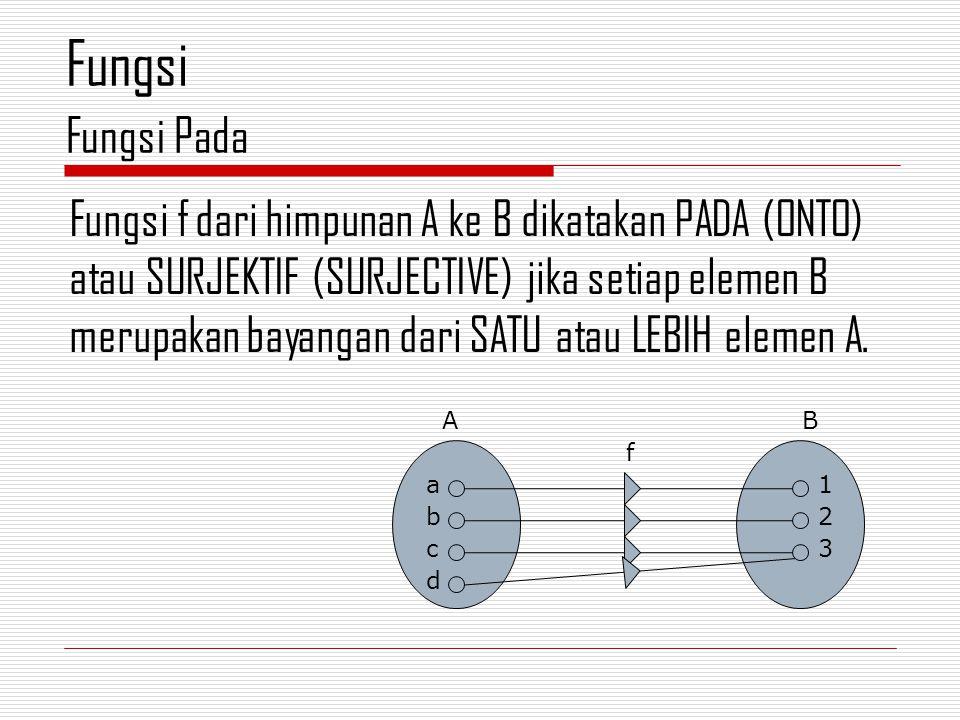 Fungsi f dari himpunan A ke B dikatakan PADA (ONTO) atau SURJEKTIF (SURJECTIVE) jika setiap elemen B merupakan bayangan dari SATU atau LEBIH elemen A.