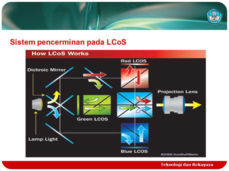 Teknologi dan Rekayasa  Hal-hal pokok dalam merancang TV Proyektor :  Ukuran ruangan dan layar.