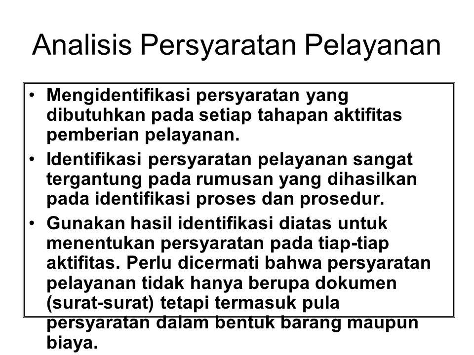 •Prinsip-prinsip lembaga pelayanan publik •Jenis pelayanan ; bag figur
