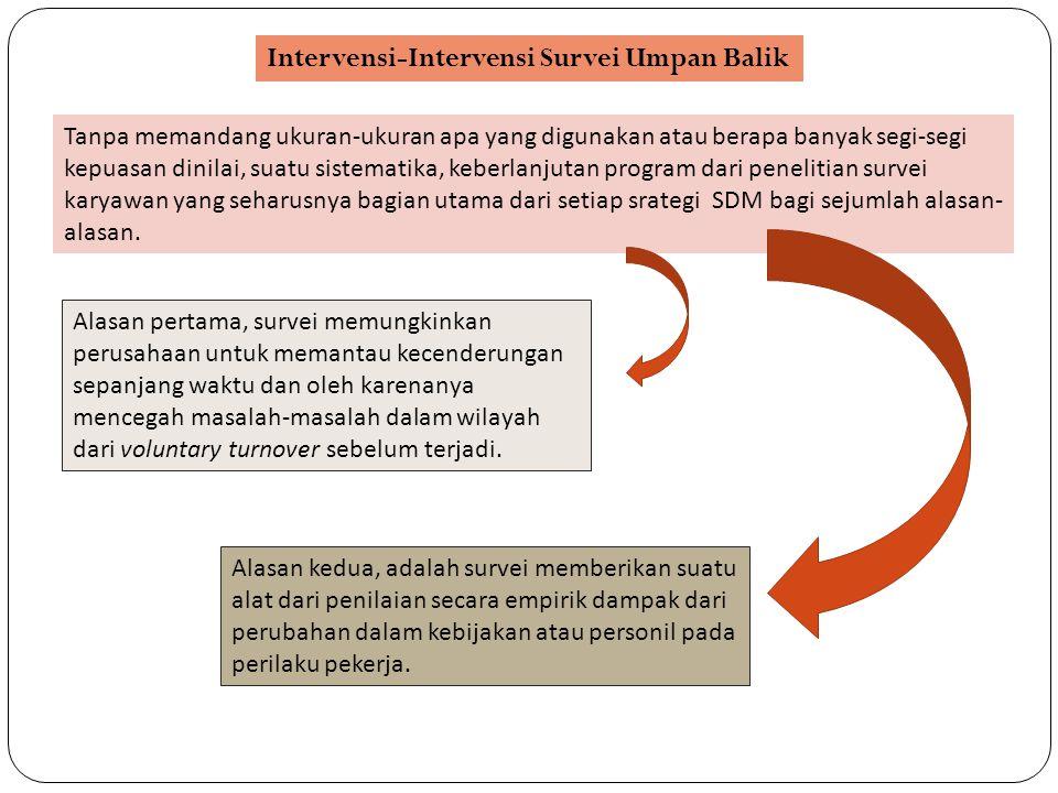 Intervensi-Intervensi Survei Umpan Balik Tanpa memandang ukuran-ukuran apa yang digunakan atau berapa banyak segi-segi kepuasan dinilai, suatu sistema