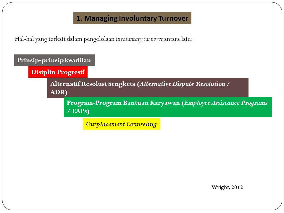 Hal-hal yang terkait dalam pengelolaan involuntary turnover antara lain: Prinsip-prinsip keadilan Disiplin Progresif Alternatif Resolusi Sengketa (Alt