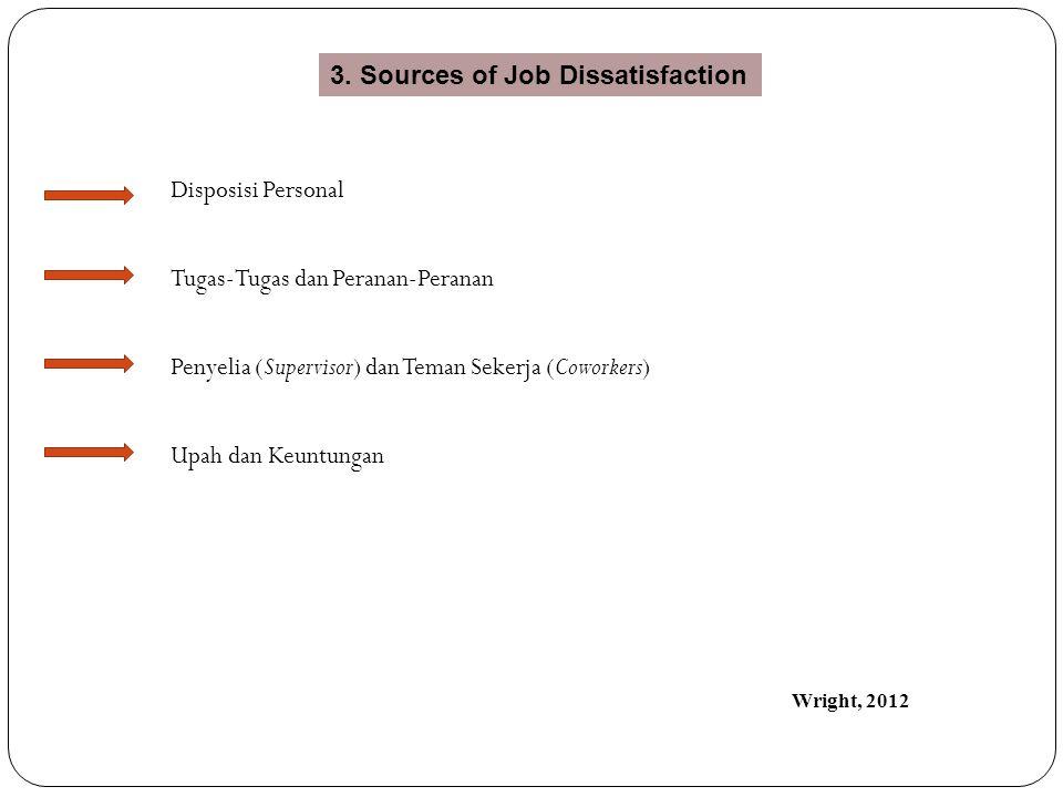 Disposisi Personal Tugas-Tugas dan Peranan-Peranan Penyelia (Supervisor) dan Teman Sekerja (Coworkers) Upah dan Keuntungan Wright, 2012 3. Sources of