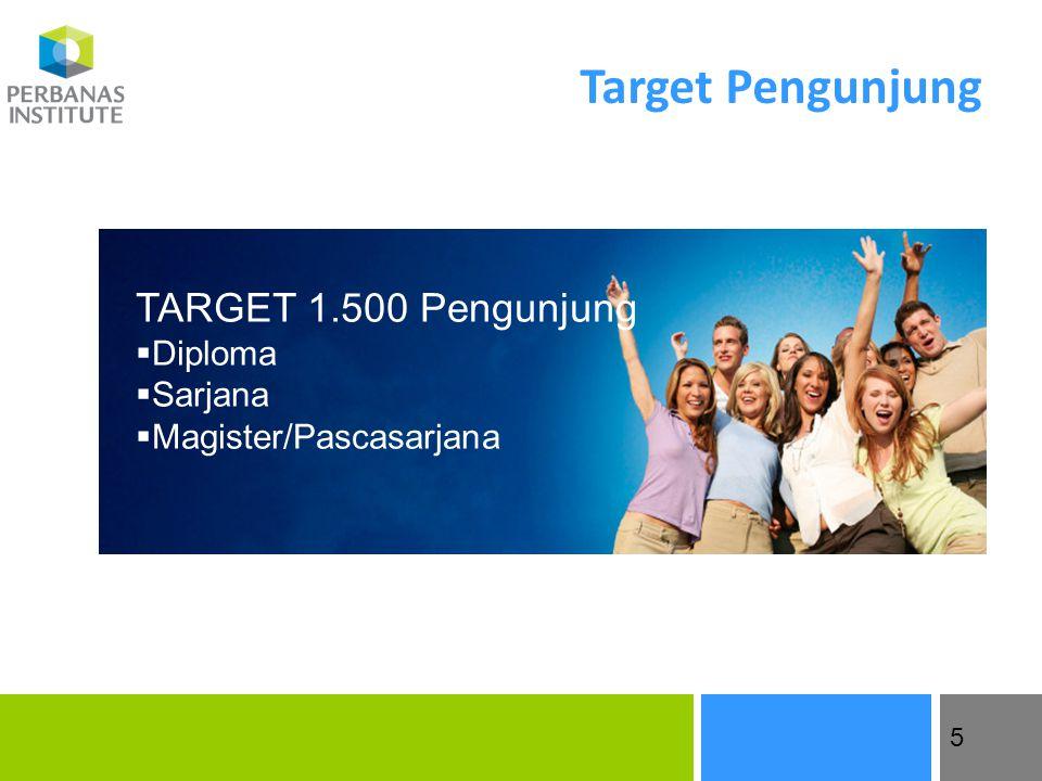 5 Target Pengunjung TARGET 2.000 Pengunjung  Diploma  Sarjana  Magister/Pascasarjana TARGET 1.500 Pengunjung  Diploma  Sarjana  Magister/Pascasarjana