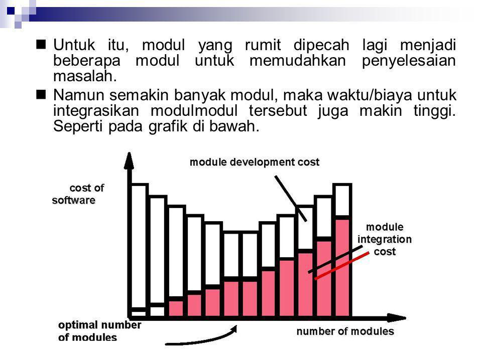  Untuk itu, modul yang rumit dipecah lagi menjadi beberapa modul untuk memudahkan penyelesaian masalah.  Namun semakin banyak modul, maka waktu/biay