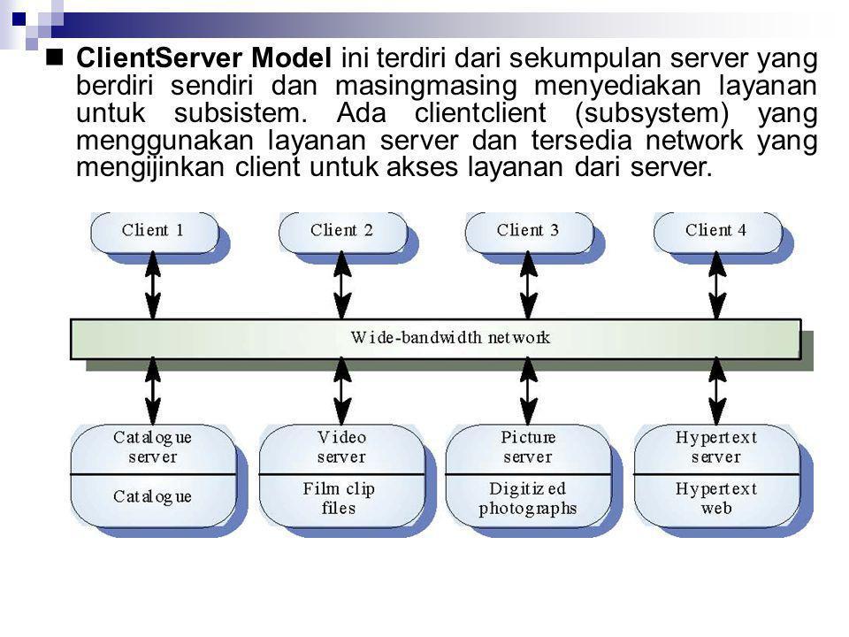  ClientServer Model ini terdiri dari sekumpulan server yang berdiri sendiri dan masingmasing menyediakan layanan untuk subsistem. Ada clientclien