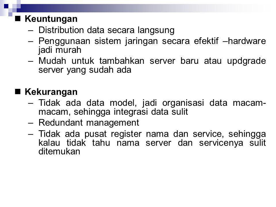  Keuntungan –Distribution data secara langsung –Penggunaan sistem jaringan secara efektif –hardware jadi murah –Mudah untuk tambahkan server baru ata