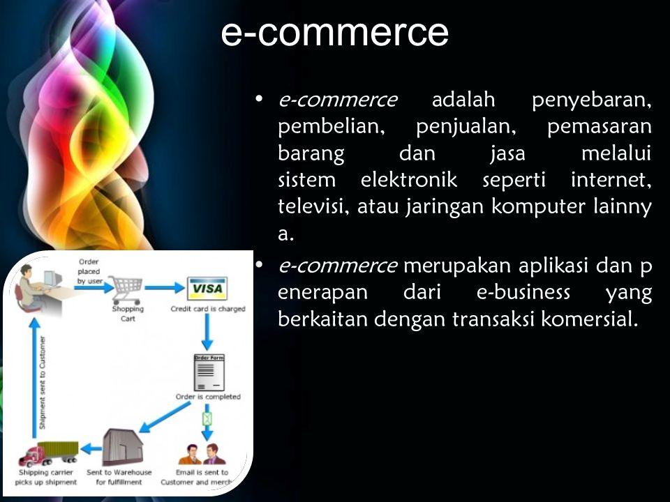 Free Powerpoint Templates e-commerce •e-commerce adalah penyebaran, pembelian, penjualan, pemasaran barang dan jasa melalui sistem elektronik seperti