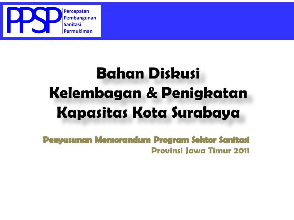 TUGAS, MELIPUTI;  Memfasilitasi proses penguatan kelembagaan di provinsi dan kabupaten/kota, untuk dapat mengarus utamakan dan menjalankan pembangunan pengelolaan sanitasi secara efektif, efisien dan berkelanjutan.