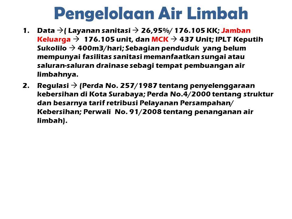 Pengelolaan Air Limbah 1.Data  ( Layanan sanitasi  26,95%/ 176.105 KK; Jamban Keluarga  176.105 unit, dan MCK  437 Unit; IPLT Keputih Sukolilo  4