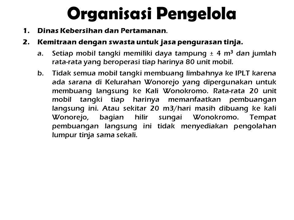 Organisasi Pengelola 1.Dinas Kebersihan dan Pertamanan. 2.Kemitraan dengan swasta untuk jasa pengurasan tinja. a.Setiap mobil tangki memiliki daya tam