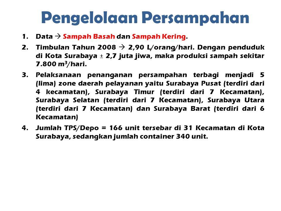 Pengelolaan Persampahan 1.Data  Sampah Basah dan Sampah Kering. 2.Timbulan Tahun 2008  2,90 L/orang/hari. Dengan penduduk di Kota Surabaya  2,7 jut