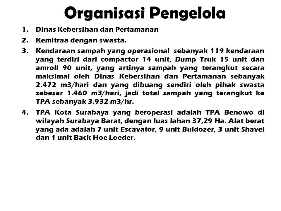 Organisasi Pengelola 1.Dinas Kebersihan dan Pertamanan 2.Kemitraa dengan swasta. 3.Kendaraan sampah yang operasional sebanyak 119 kendaraan yang terdi