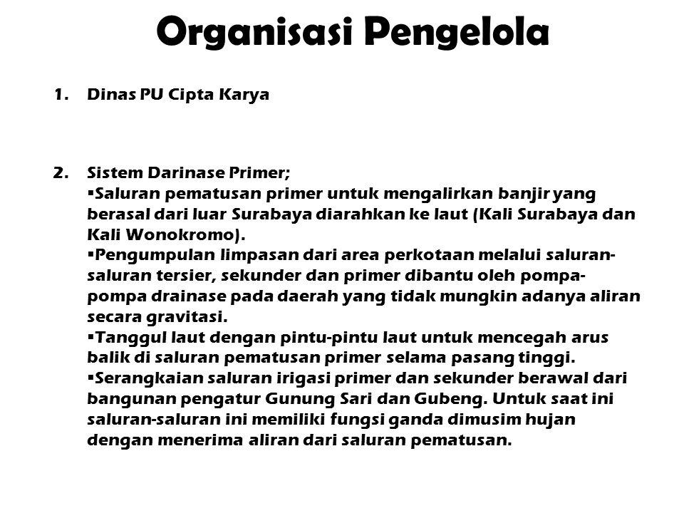 Organisasi Pengelola 1.Dinas PU Cipta Karya 2.Sistem Darinase Primer;  Saluran pematusan primer untuk mengalirkan banjir yang berasal dari luar Surabaya diarahkan ke laut (Kali Surabaya dan Kali Wonokromo).
